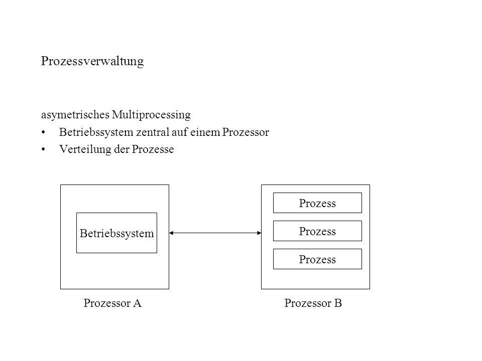 Prozessverwaltung asymetrisches Multiprocessing Betriebssystem zentral auf einem Prozessor Verteilung der Prozesse Betriebssystem Prozess Prozessor AP