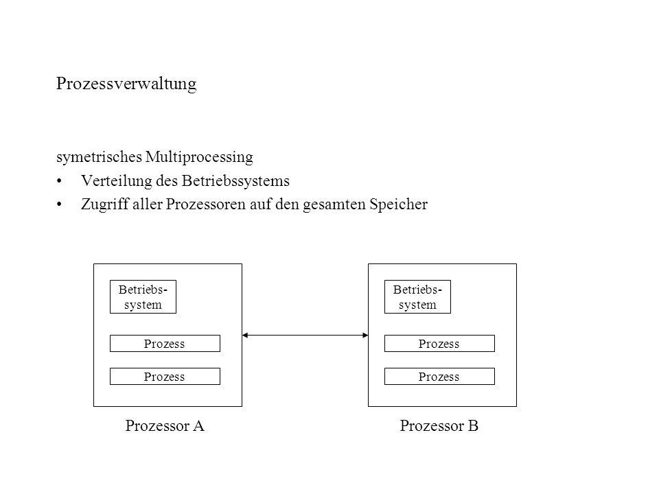Prozessverwaltung symetrisches Multiprocessing Verteilung des Betriebssystems Zugriff aller Prozessoren auf den gesamten Speicher Betriebs- system Pro