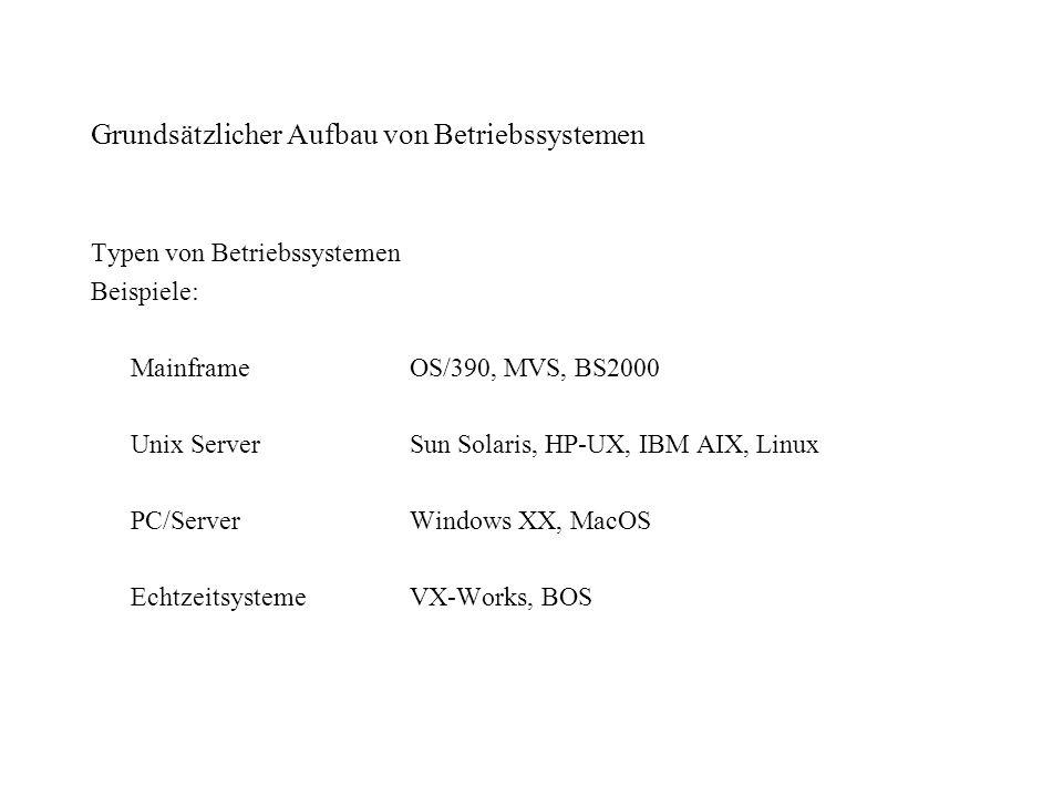 Grundsätzlicher Aufbau von Betriebssystemen Typen von Betriebssystemen Beispiele: MainframeOS/390, MVS, BS2000 Unix ServerSun Solaris, HP-UX, IBM AIX,