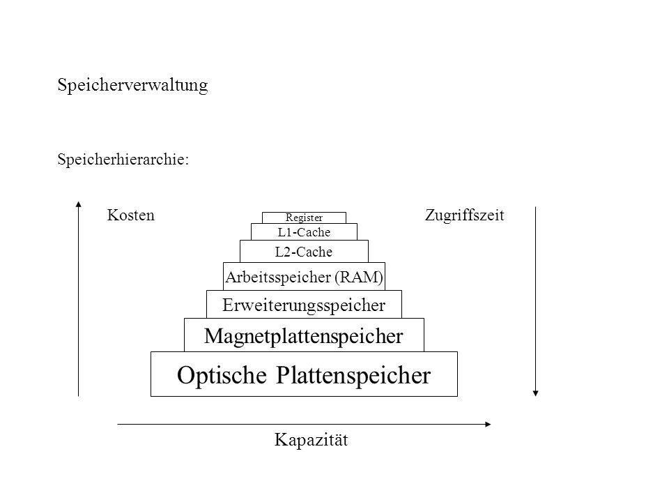 Speicherverwaltung Speicherhierarchie: Register L1-Cache L2-Cache Arbeitsspeicher (RAM) Erweiterungsspeicher Magnetplattenspeicher Optische Plattenspe