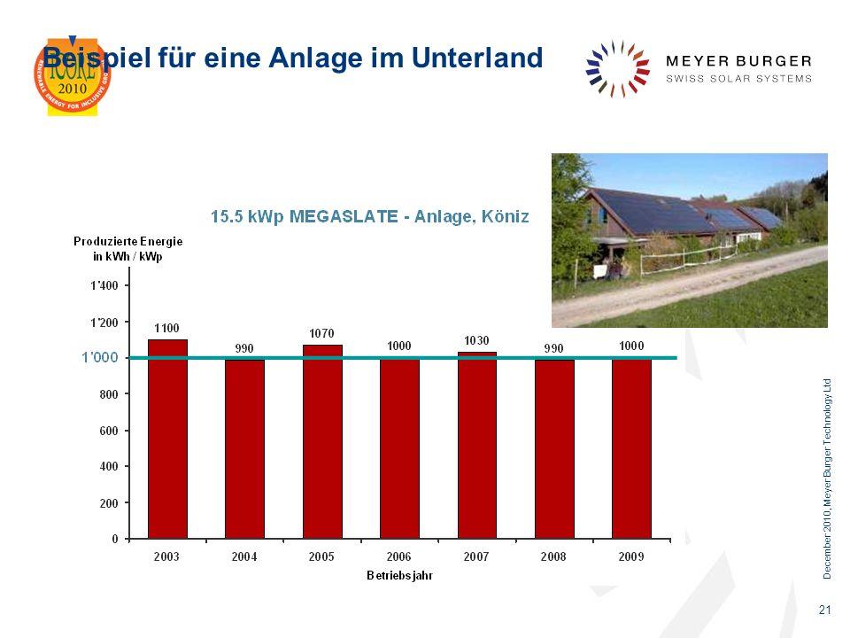 December 2010, Meyer Burger Technology Ltd 21 Beispiel für eine Anlage im Unterland Photo Köniz