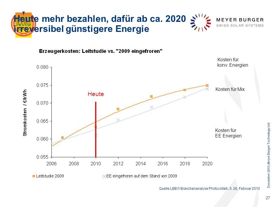 December 2010, Meyer Burger Technology Ltd 27 Heute mehr bezahlen, dafür ab ca. 2020 irreversibel günstigere Energie Kosten für konv. Energien Heute K