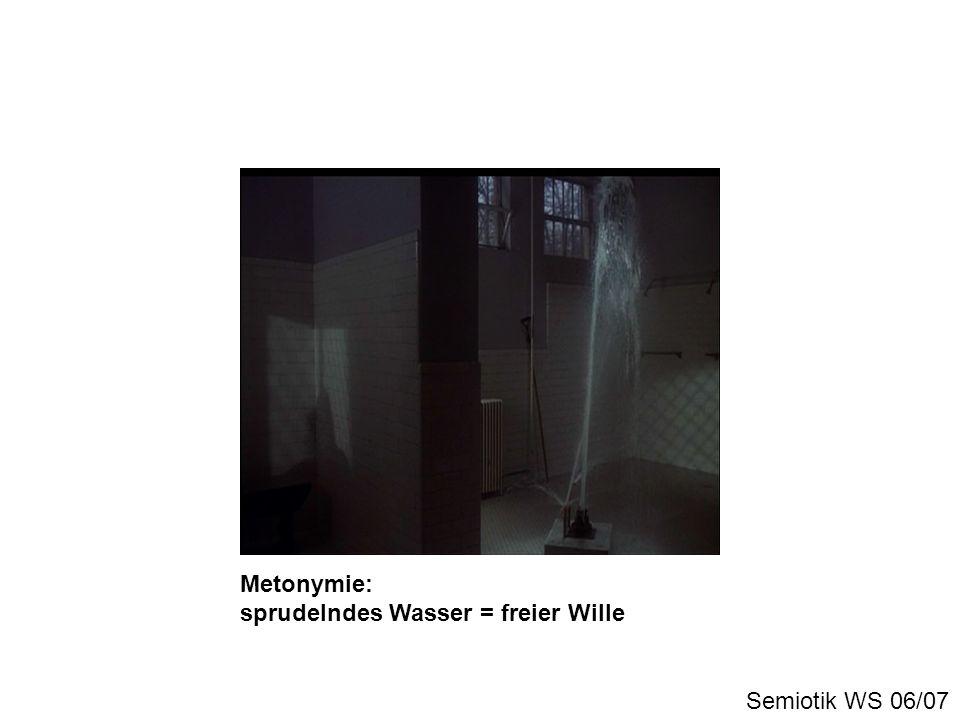 Metonymie: sprudelndes Wasser = freier Wille Semiotik WS 06/07