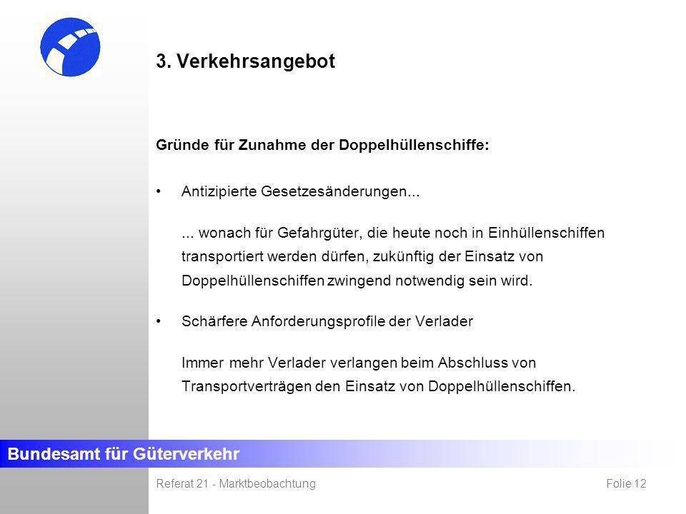 Bundesamt für Güterverkehr Referat 21 - Marktbeobachtung Folie 12 3. Verkehrsangebot Gründe für Zunahme der Doppelhüllenschiffe: Antizipierte Gesetzes