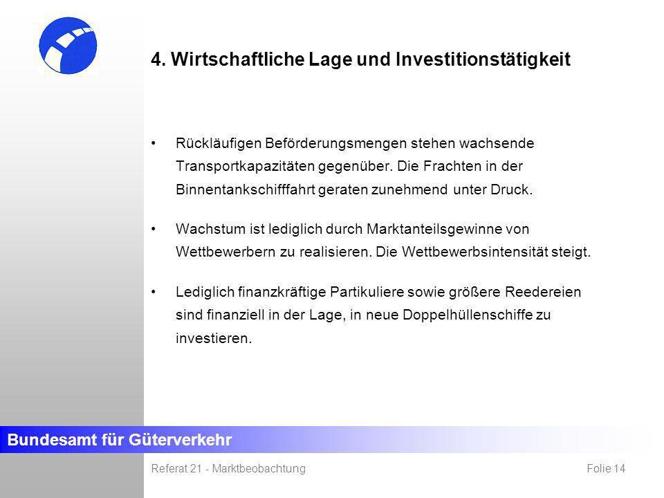 Bundesamt für Güterverkehr Referat 21 - Marktbeobachtung Folie 14 4. Wirtschaftliche Lage und Investitionstätigkeit Rückläufigen Beförderungsmengen st