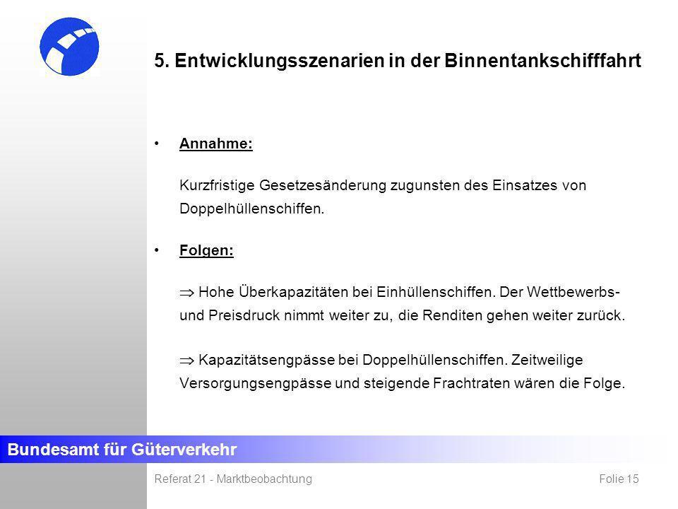 Bundesamt für Güterverkehr Referat 21 - Marktbeobachtung Folie 15 5. Entwicklungsszenarien in der Binnentankschifffahrt Annahme: Kurzfristige Gesetzes