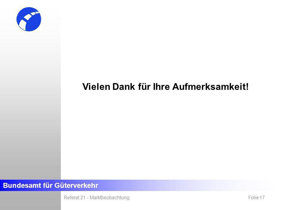 Bundesamt für Güterverkehr Referat 21 - Marktbeobachtung Folie 17 Vielen Dank für Ihre Aufmerksamkeit!