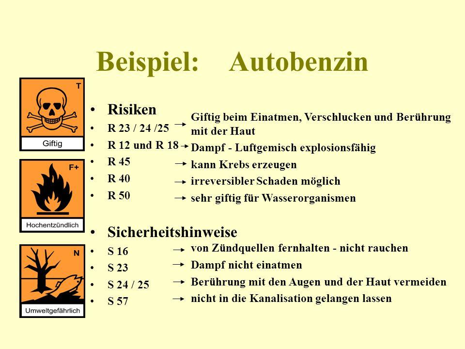 Beispiel: Autobenzin Risiken R 23 / 24 /25 R 12 und R 18 R 45 R 40 R 50 Sicherheitshinweise S 16 S 23 S 24 / 25 S 57 Giftig beim Einatmen, Verschlucke