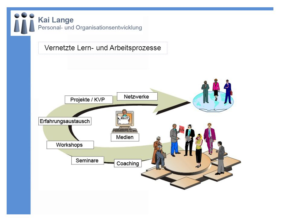 Vernetzte Lern- und Arbeitsprozesse