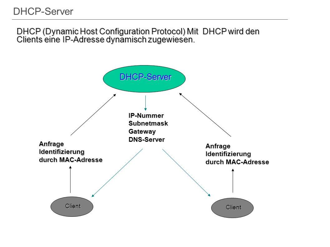 DHCP (Dynamic Host Configuration Protocol) Mit DHCP wird den Clients eine IP-Adresse dynamisch zugewiesen. DHCP-Server Client Client AnfrageIdentifizi