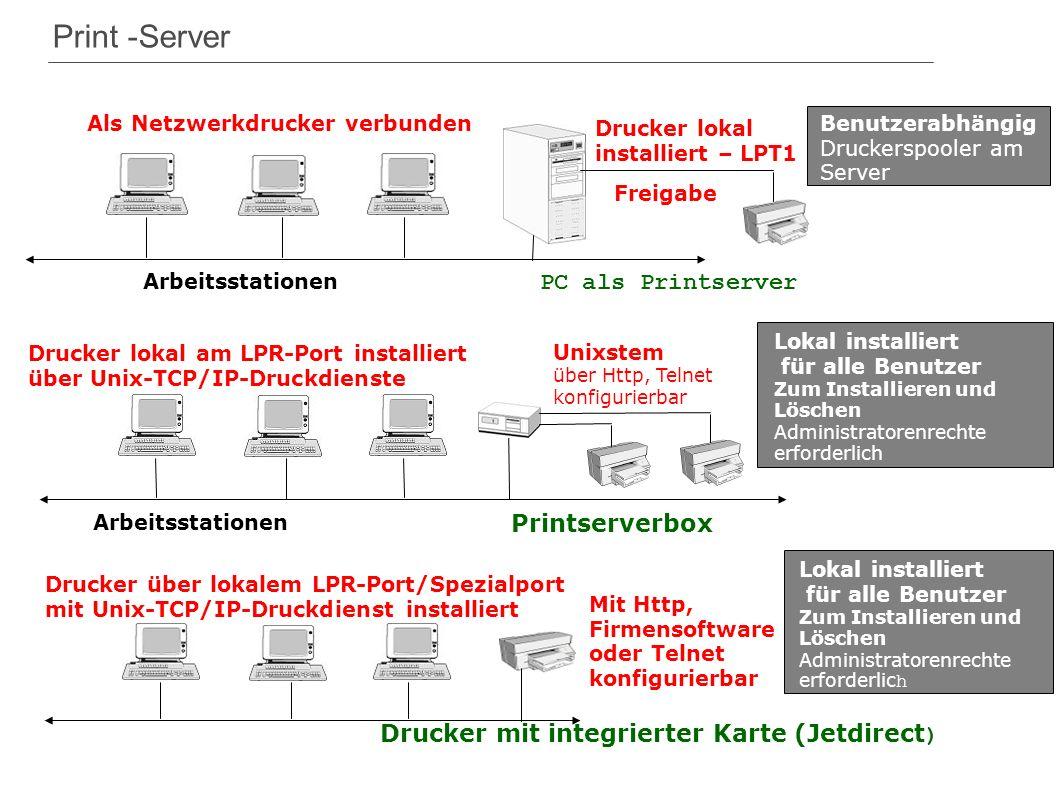 Print -Server Arbeitsstationen PC als Printserver Drucker lokal installiert – LPT1 Als Netzwerkdrucker verbunden Freigabe Arbeitsstationen Printserver
