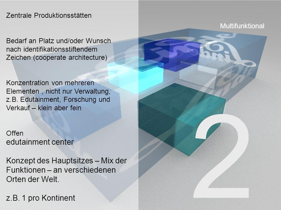 Multifunktional Zentrale Produktionsstätten Bedarf an Platz und/oder Wunsch nach identifikationsstiftendem Zeichen (cooperate architecture) Konzentrat