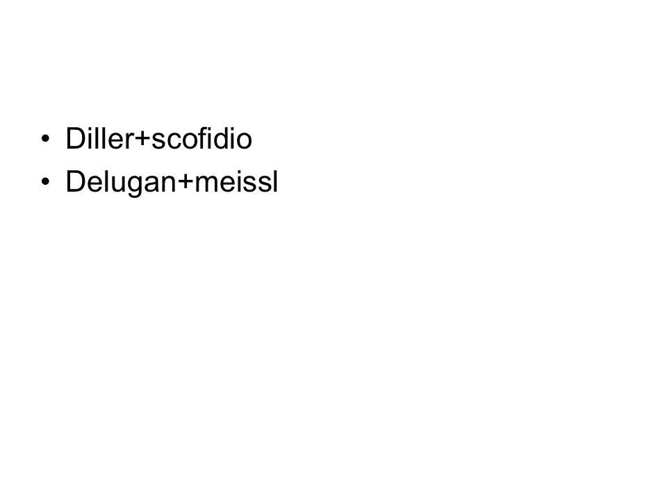 Diller+scofidio Delugan+meissl