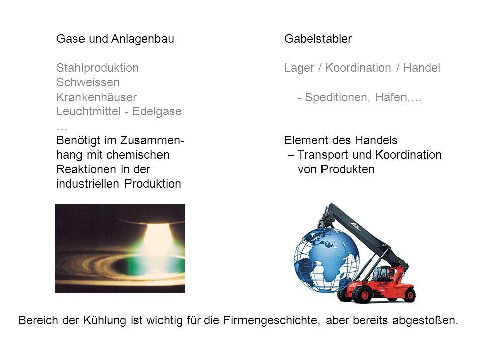 Gabelstabler Lager / Koordination / Handel - Speditionen, Häfen,… Element des Handels – Transport und Koordination von Produkten Bereich der Kühlung i