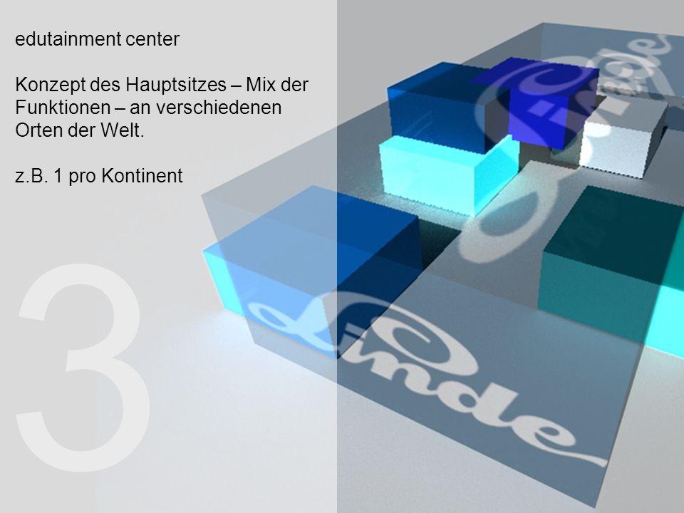 edutainment center Konzept des Hauptsitzes – Mix der Funktionen – an verschiedenen Orten der Welt. z.B. 1 pro Kontinent 3