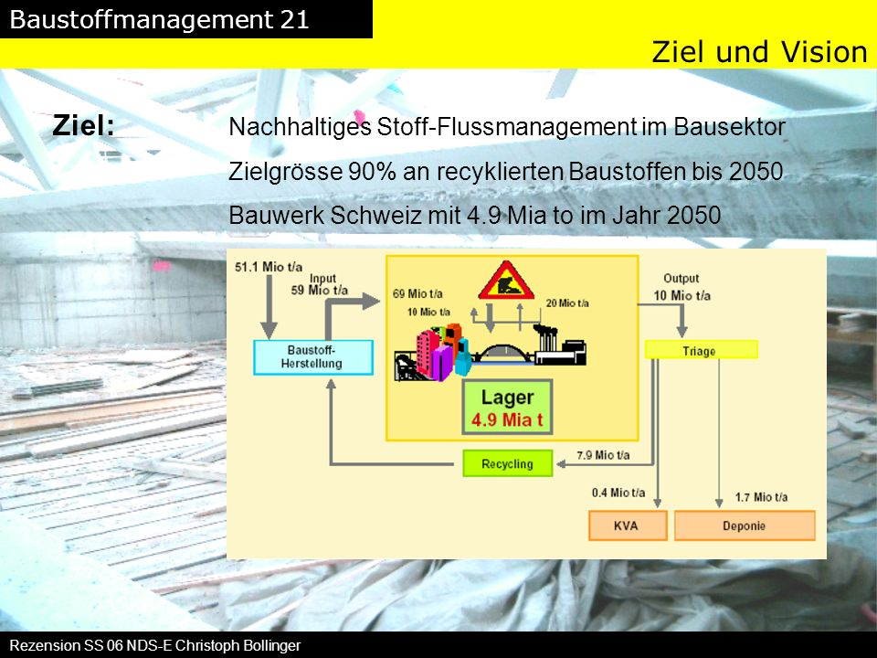 Baustoffmanagement 21 Rezension SS 06 NDS-E Christoph Bollinger Ziel und Vision Ziel: Nachhaltiges Stoff-Flussmanagement im Bausektor Zielgrösse 90% a