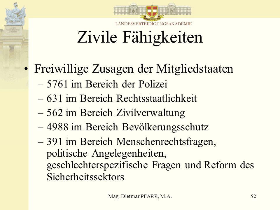 Mag. Dietmar PFARR, M.A.52 Zivile Fähigkeiten Freiwillige Zusagen der Mitgliedstaaten –5761 im Bereich der Polizei –631 im Bereich Rechtsstaatlichkeit