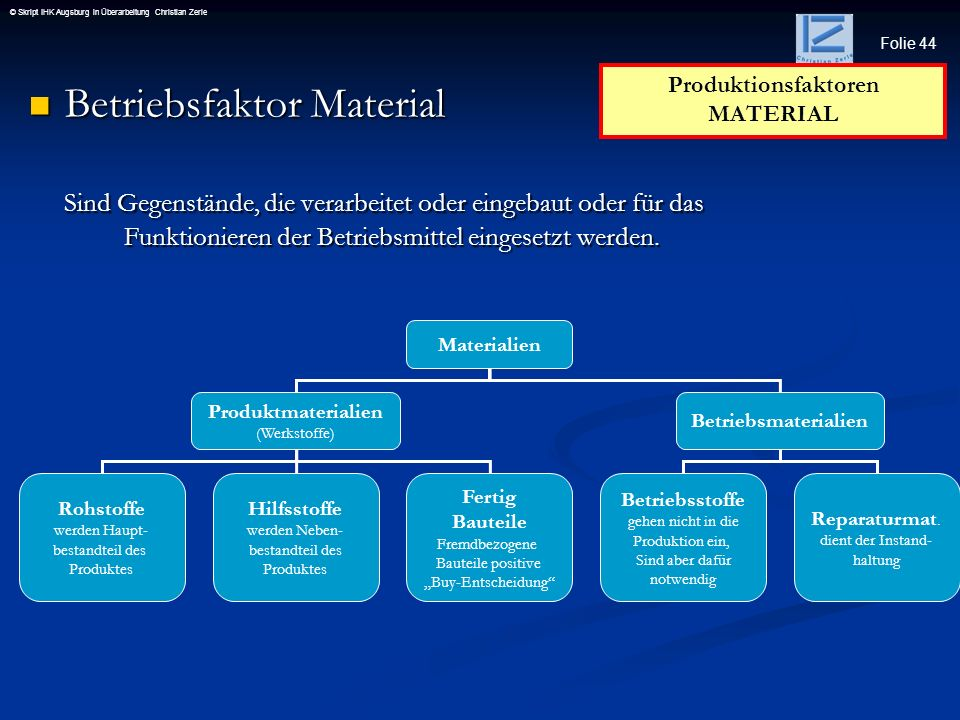 Folie 44 © Skript IHK Augsburg in Überarbeitung Christian Zerle Betriebsfaktor Material Betriebsfaktor Material Sind Gegenstände, die verarbeitet oder