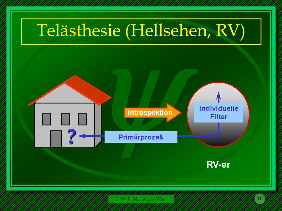 © W. P. M ULACZ – W IEN 16 Telästhesie (Hellsehen, RV) RV-er Introspektion Sekundär- prozeß Aufsteigen aus dem UB individuelle Filter Primärprozeß ?
