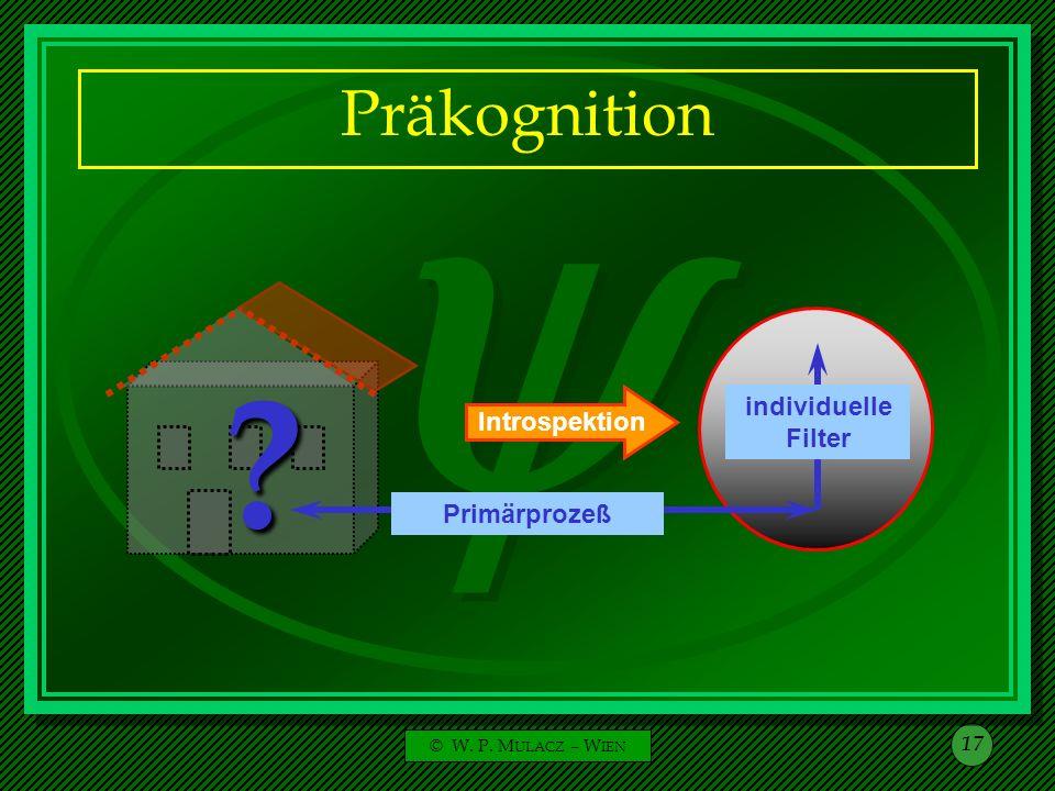 © W. P. M ULACZ – W IEN 17 Präkognition Introspektion Sekundär- prozeß Aufsteigen aus dem UB individuelle Filter Primärprozeß ?