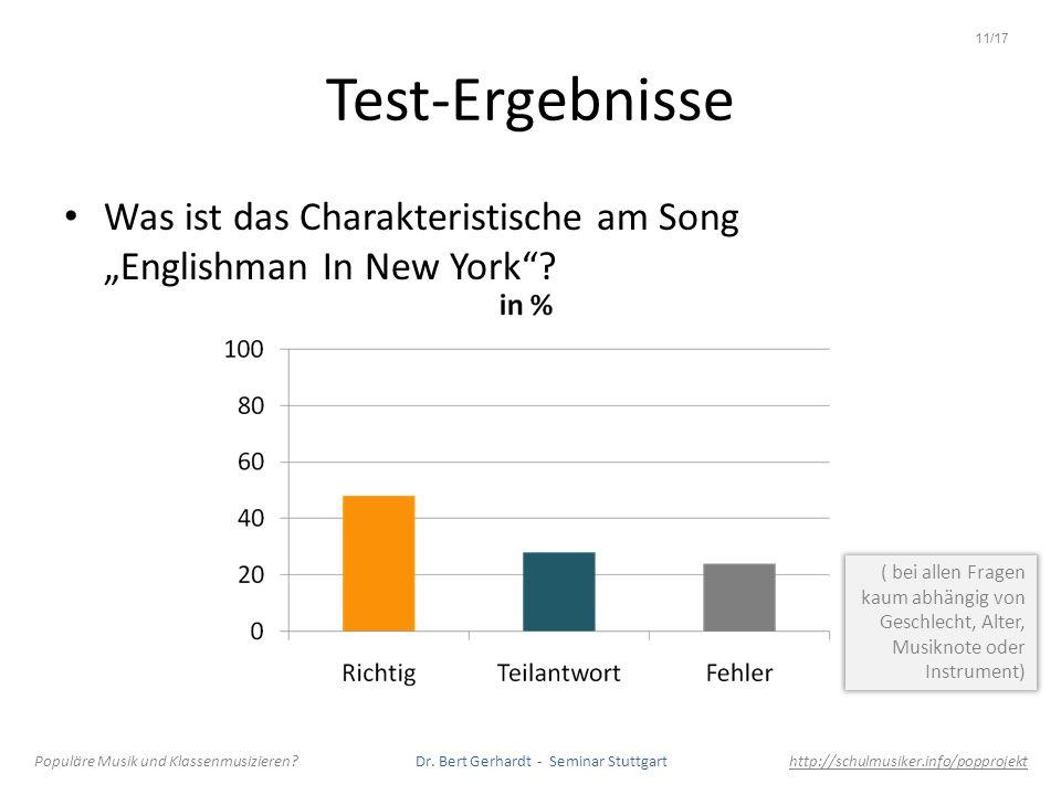 Test-Ergebnisse Was ist das Charakteristische am Song Englishman In New York? ( bei allen Fragen kaum abhängig von Geschlecht, Alter, Musiknote oder I