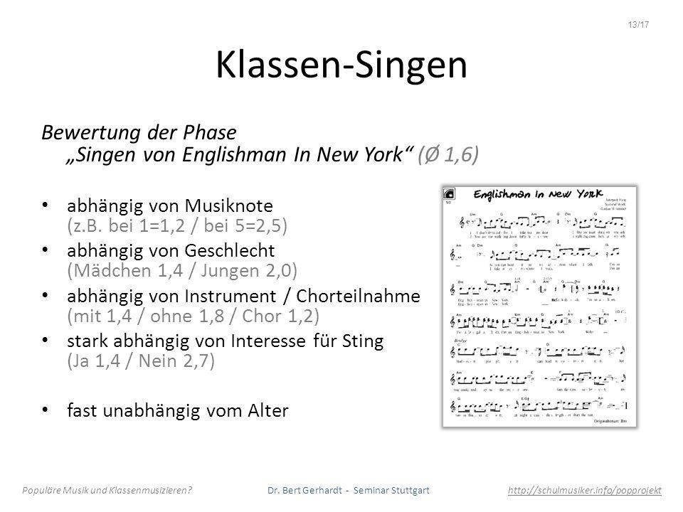 Klassen-Singen Bewertung der Phase Singen von Englishman In New York (Ø 1,6) abhängig von Musiknote (z.B. bei 1=1,2 / bei 5=2,5) abhängig von Geschlec