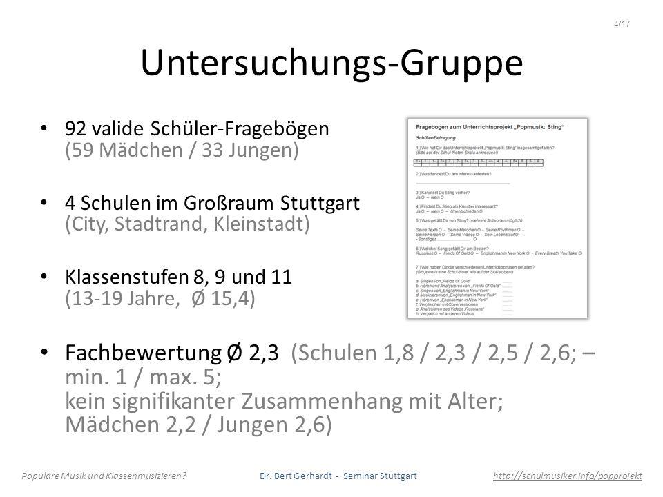 Untersuchungs-Gruppe 92 valide Schüler-Fragebögen (59 Mädchen / 33 Jungen) 4 Schulen im Großraum Stuttgart (City, Stadtrand, Kleinstadt) Klassenstufen