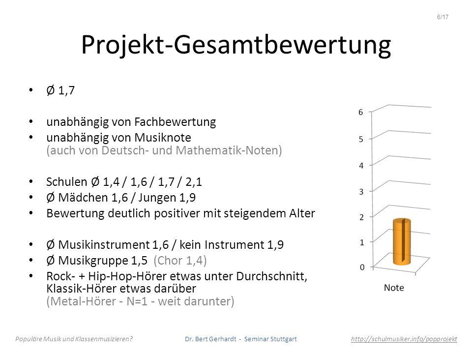 Projekt-Gesamtbewertung Ø 1,7 unabhängig von Fachbewertung unabhängig von Musiknote (auch von Deutsch- und Mathematik-Noten) Schulen Ø 1,4 / 1,6 / 1,7