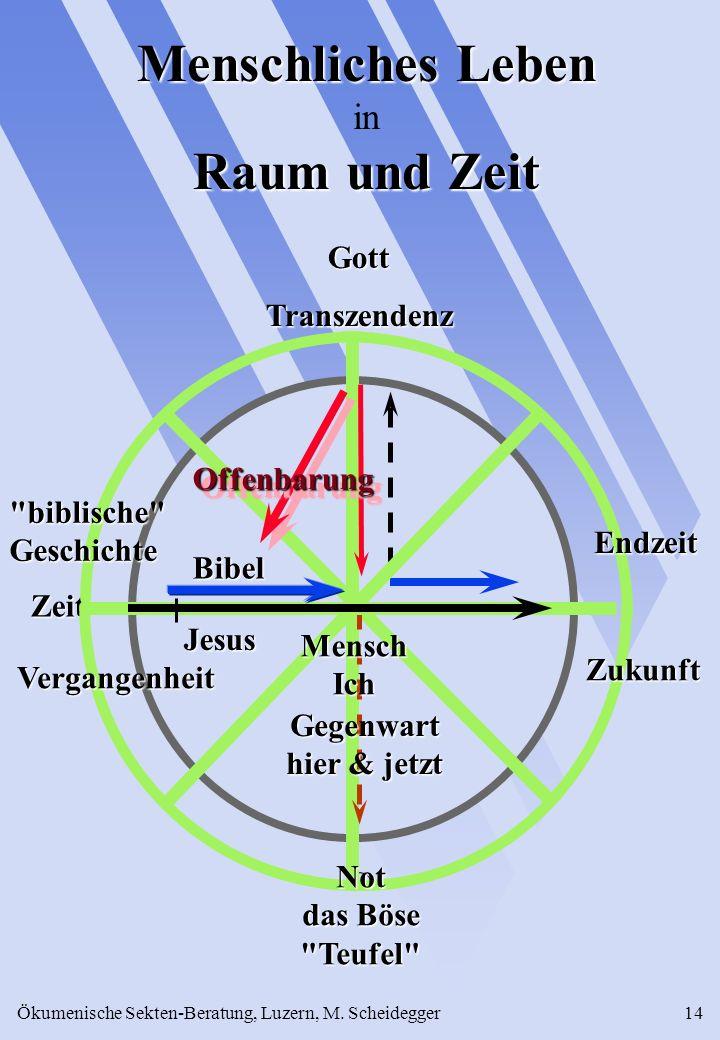 Ökumenische Sekten-Beratung, Luzern, M. Scheidegger14 GottTranszendenz Jesus Bibel Zeit Menschliches Leben in Raum und Zeit