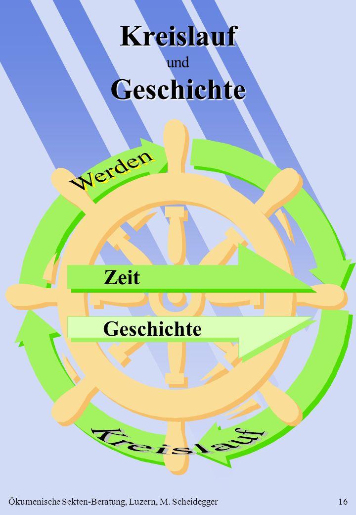 Ökumenische Sekten-Beratung, Luzern, M. Scheidegger16 Kreislauf Geschichte Kreislauf und Geschichte Zeit Geschichte