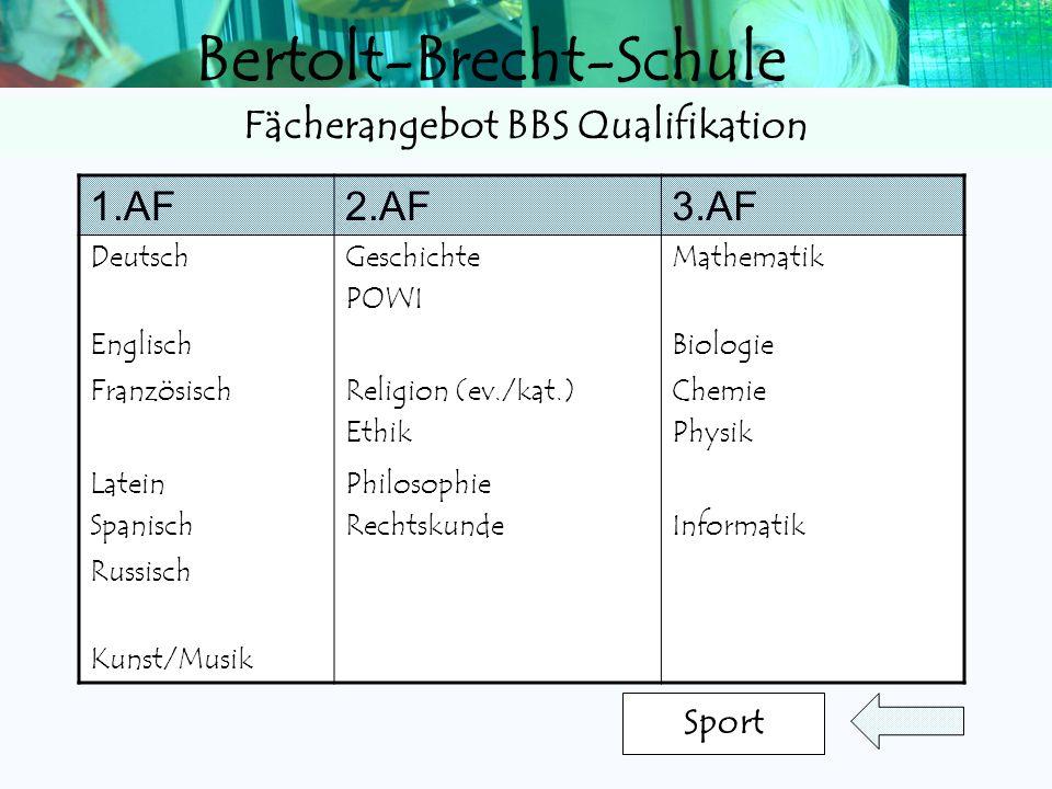 Bertolt-Brecht-Schule Verbindliche Fächer Stufe D1. FS 2. FS Ku/ Mu Po Wi GRel/ Phi/ RK MBCPInfSpo Q 1XX(X)(X)XXXXX(X)X(X)X Q 2XX(X)XXXXX(X)X(X)X Q 3X