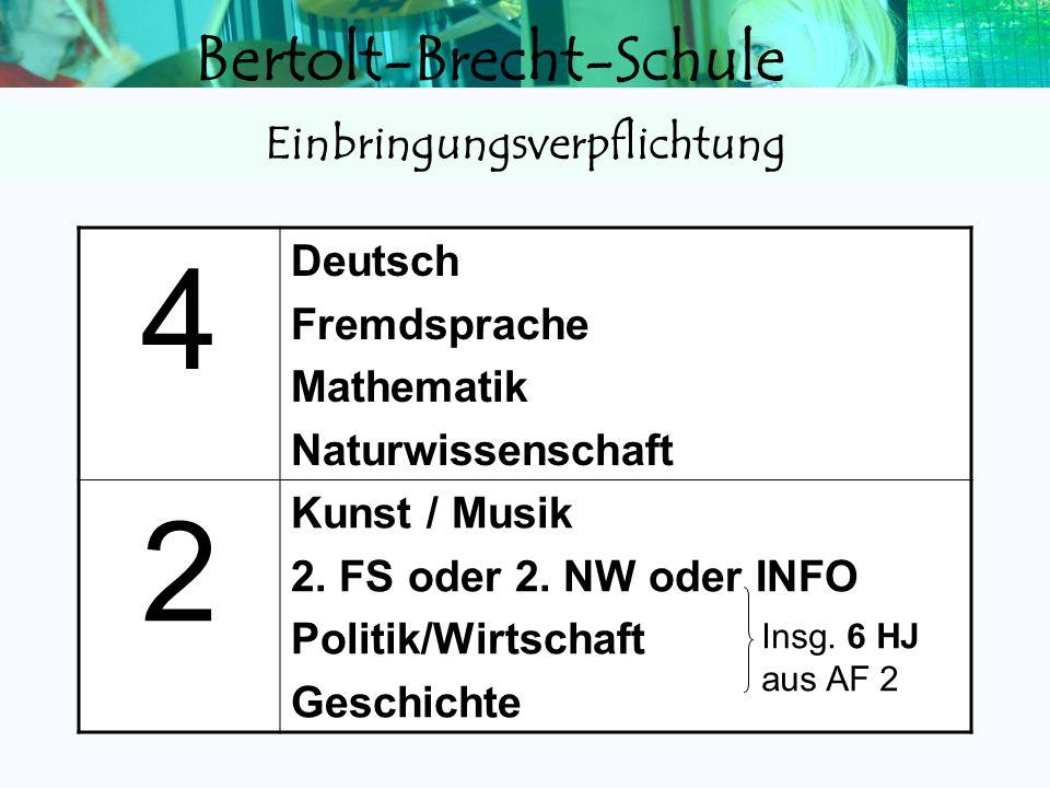 Bertolt-Brecht-Schule 4 Deutsch Fremdsprache Geschichte Mathematik Naturwissenschaft Sport 2 Kunst / Musik Politik/Wirtschaft 2. FS oder 2. NW oder IN