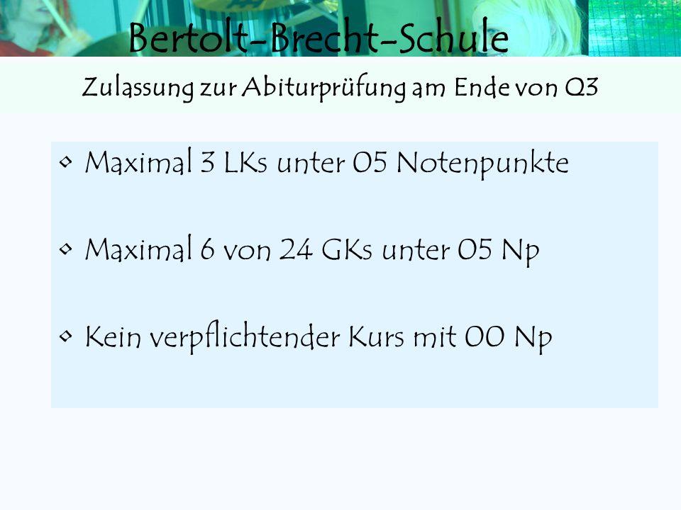Bertolt-Brecht-Schule 4 Deutsch Fremdsprache Mathematik Naturwissenschaft 2 Kunst / Musik 2. FS oder 2. NW oder INFO Politik/Wirtschaft Geschichte Ins