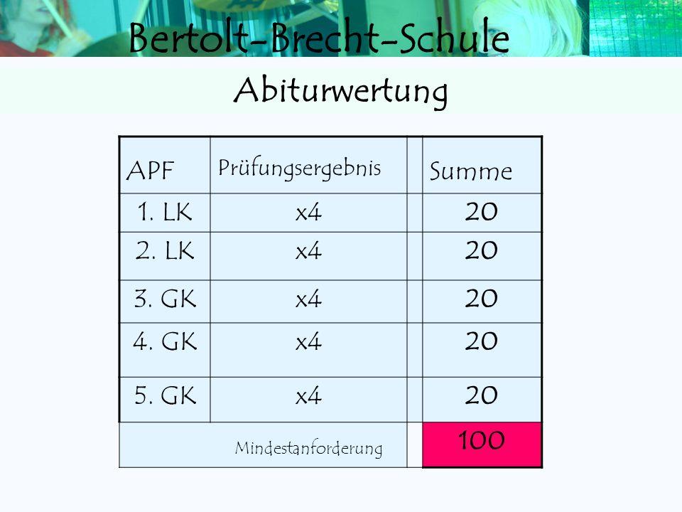 Bertolt-Brecht-Schule 2 Leistungsfächer S drittes Abiturprüfungsfach S viertes Abiturprüfungsfach M fünftes Abiturprüfungsfach Alle AF müssen vertrete