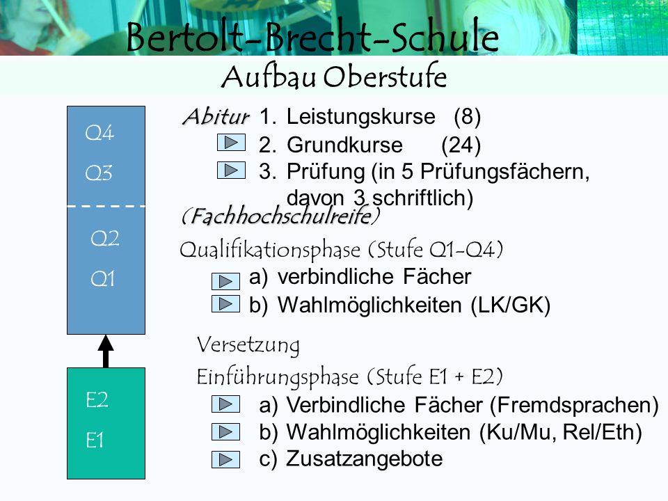Bertolt-Brecht-Schule Abitur Abitur 1.Leistungskurse (8) 2.Grundkurse (24) 3.Prüfung (in 5 Prüfungsfächern, davon 3 schriftlich) Fachhochschulreife (Fachhochschulreife) Qualifikationsphase (Stufe Q1-Q4) a)verbindliche Fächer b)Wahlmöglichkeiten (LK/GK) Versetzung Einführungsphase (Stufe E1 + E2) a)Verbindliche Fächer (Fremdsprachen) b)Wahlmöglichkeiten (Ku/Mu, Rel/Eth) c)Zusatzangebote Q4 Q3 Q2 Q1 E2 E1 Aufbau Oberstufe