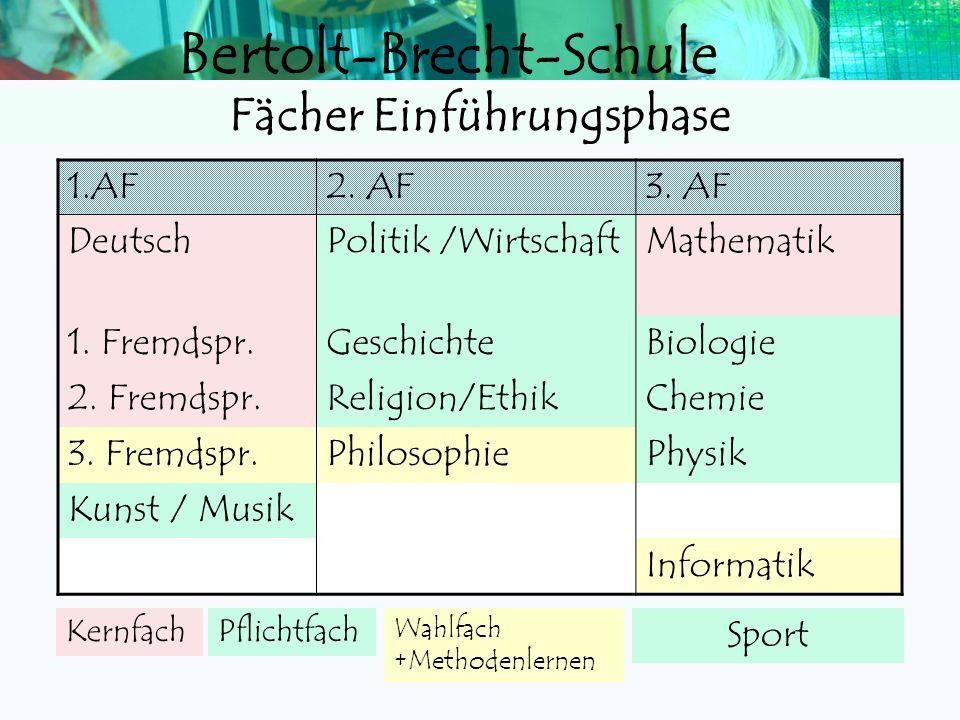 Bertolt-Brecht-Schule 4 Deutsch Fremdsprache Geschichte Mathematik Naturwissenschaft Sport 2 Kunst / Musik Politik/Wirtschaft 2.