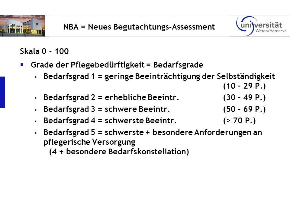 NBA = Neues Begutachtungs-Assessment Skala 0 - 100 Grade der Pflegebedürftigkeit = Bedarfsgrade Bedarfsgrad 1 = geringe Beeinträchtigung der Selbständ