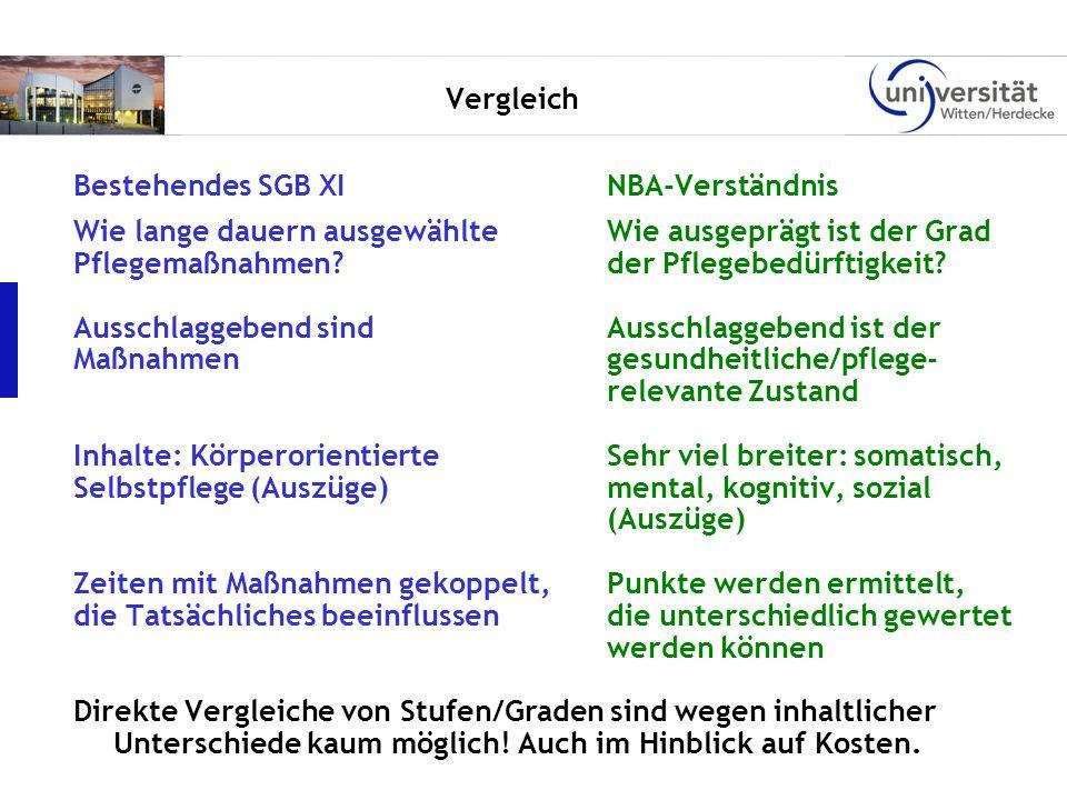 Vergleich Bestehendes SGB XI NBA-Verständnis Wie lange dauern ausgewählte Wie ausgeprägt ist der Grad Pflegemaßnahmen? der Pflegebedürftigkeit? Aussch