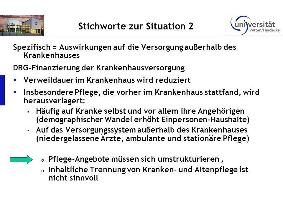 Stichworte zur Situation 2 Spezifisch = Auswirkungen auf die Versorgung außerhalb des Krankenhauses DRG-Finanzierung der Krankenhausversorgung Verweil