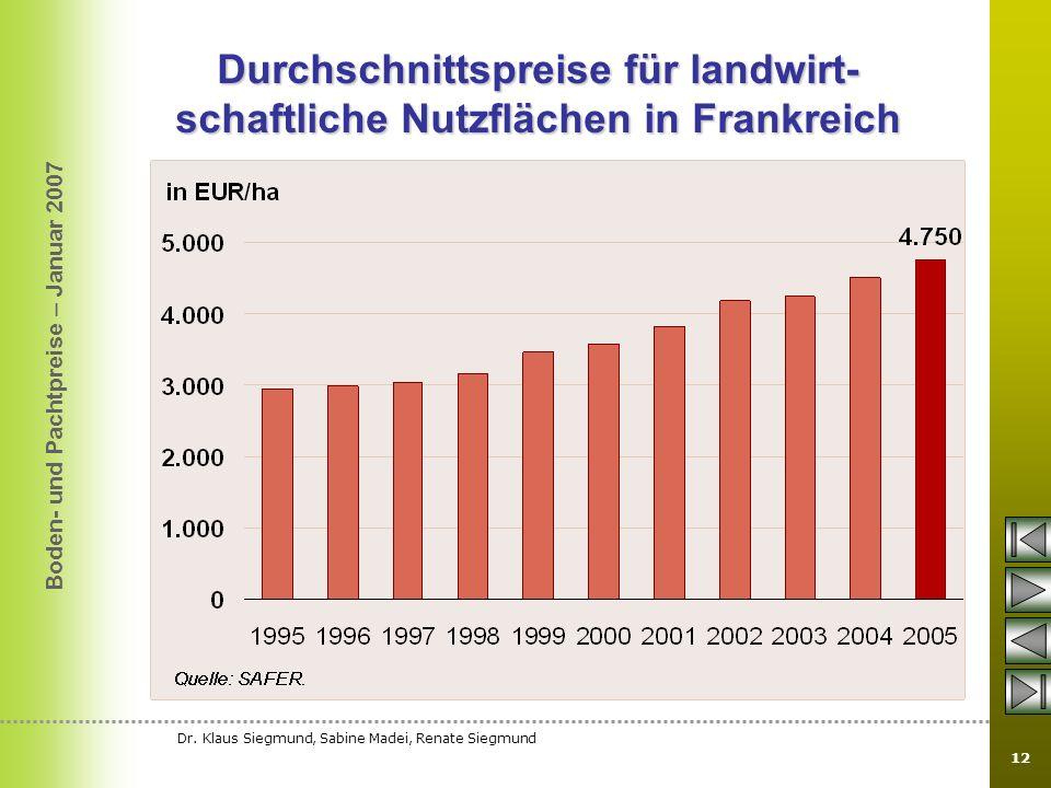 Boden- und Pachtpreise – Januar 2007 Dr. Klaus Siegmund, Sabine Madei, Renate Siegmund 12 Durchschnittspreise für landwirt- schaftliche Nutzflächen in