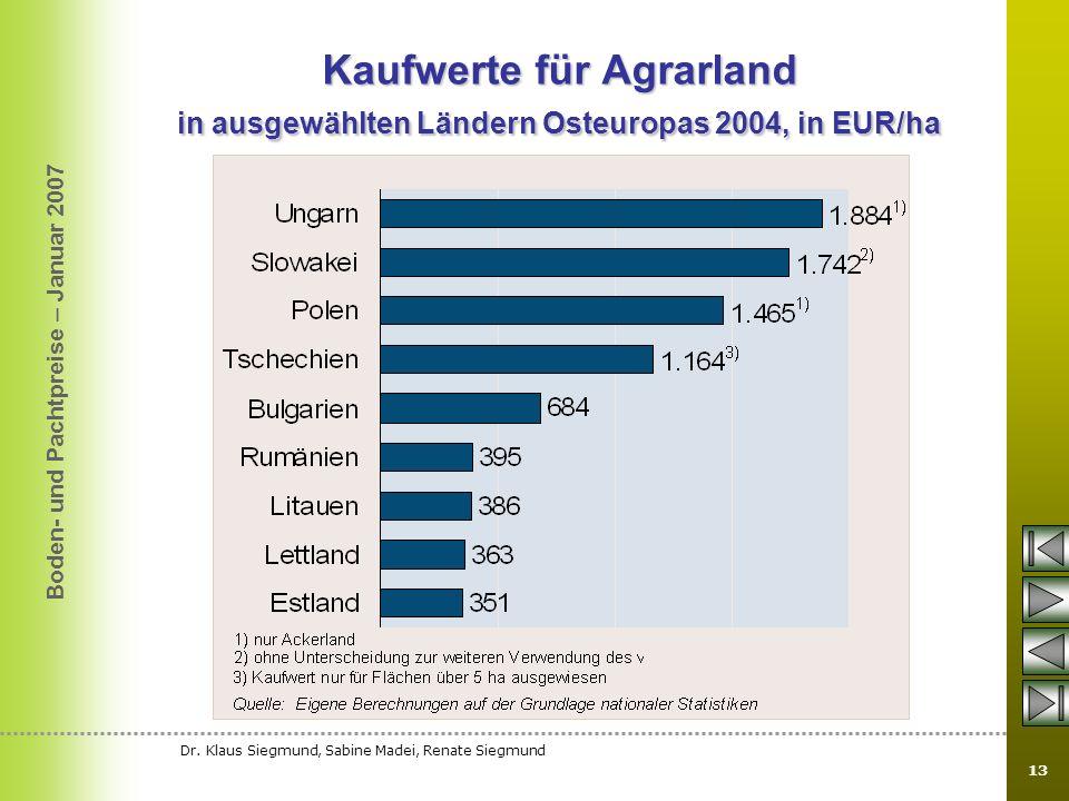 Boden- und Pachtpreise – Januar 2007 Dr. Klaus Siegmund, Sabine Madei, Renate Siegmund 13 Kaufwerte für Agrarland in ausgewählten Ländern Osteuropas 2