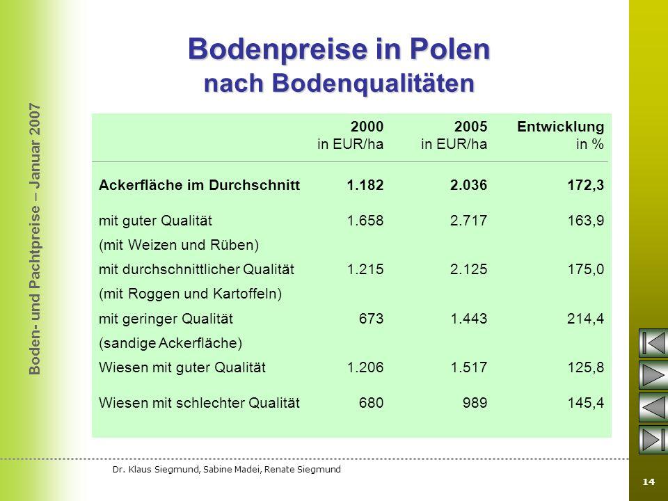 Boden- und Pachtpreise – Januar 2007 Dr. Klaus Siegmund, Sabine Madei, Renate Siegmund 14 2000 in EUR/ha 2005 in EUR/ha Entwicklung in % Ackerfläche i
