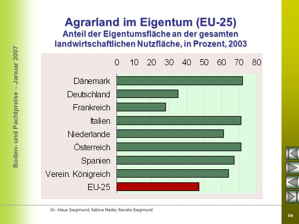 Boden- und Pachtpreise – Januar 2007 Dr. Klaus Siegmund, Sabine Madei, Renate Siegmund 16 Agrarland im Eigentum (EU-25) Anteil der Eigentumsfläche an