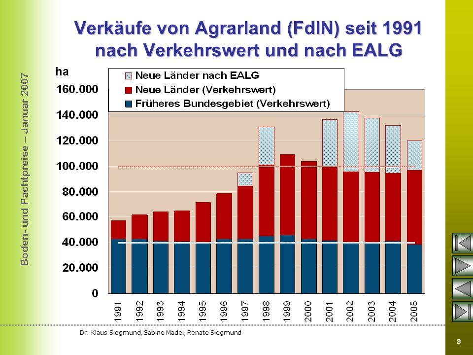Boden- und Pachtpreise – Januar 2007 Dr. Klaus Siegmund, Sabine Madei, Renate Siegmund 3 Verkäufe von Agrarland (FdlN) seit 1991 nach Verkehrswert und