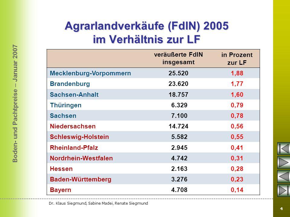 Boden- und Pachtpreise – Januar 2007 Dr. Klaus Siegmund, Sabine Madei, Renate Siegmund 4 Agrarlandverkäufe (FdlN) 2005 im Verhältnis zur LF veräußerte