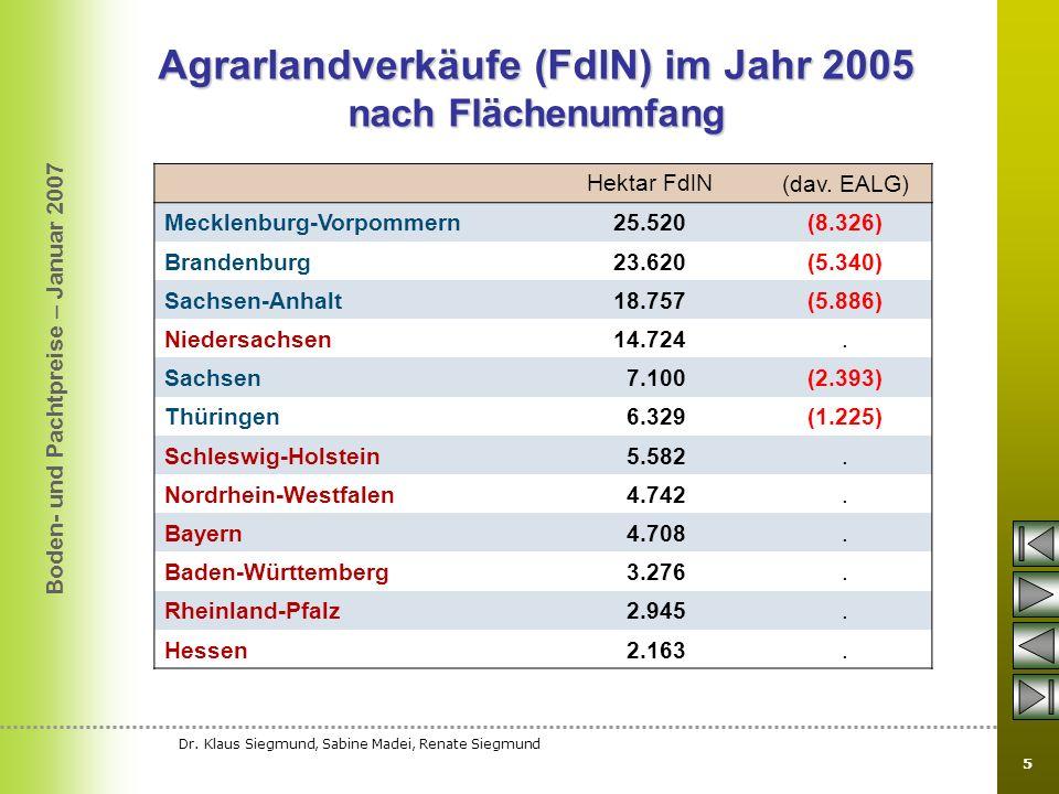Boden- und Pachtpreise – Januar 2007 Dr. Klaus Siegmund, Sabine Madei, Renate Siegmund 5 Agrarlandverkäufe (FdlN) im Jahr 2005 nach Flächenumfang Hekt