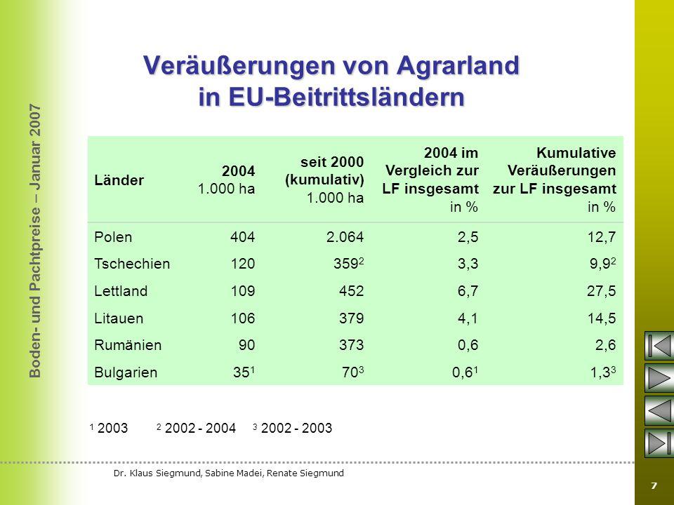 Boden- und Pachtpreise – Januar 2007 Dr. Klaus Siegmund, Sabine Madei, Renate Siegmund 7 Länder 2004 1.000 ha seit 2000 (kumulativ) 1.000 ha 2004 im V