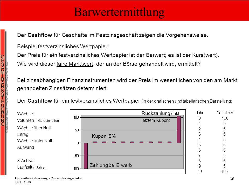 15 Gesamtbanksteuerung - Zinsänderungsrisiko, 10.11.2008 Barwertermittlung Der Cashflow für ein festverzinsliches Wertpapier (in der grafischen und ta