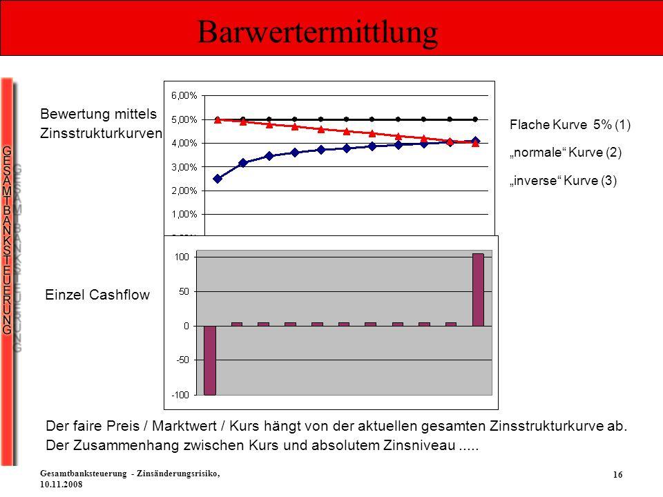 16 Gesamtbanksteuerung - Zinsänderungsrisiko, 10.11.2008 Barwertermittlung Einzel Cashflow Der faire Preis / Marktwert / Kurs hängt von der aktuellen