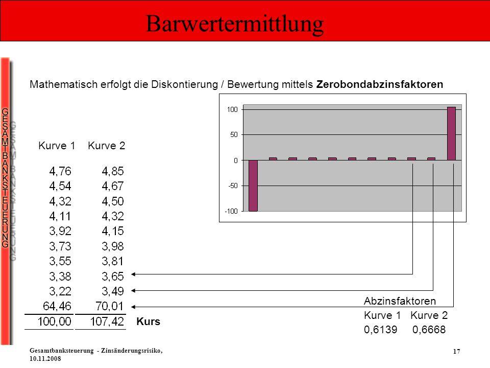 17 Gesamtbanksteuerung - Zinsänderungsrisiko, 10.11.2008 Barwertermittlung Mathematisch erfolgt die Diskontierung / Bewertung mittels Zerobondabzinsfa